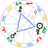 Grand Trine in Earth signs - Sun-Mercury, Mars and Chiron. Venus forms a Grand Trine Kite on Oct.01.