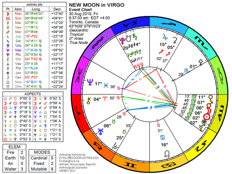 August to September 2019 ☆ New Moon in Virgo | The Low-Down