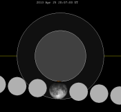 Partial Lunar Eclipse in Scorpio on April 25th