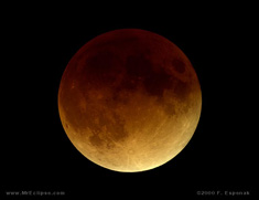 Partial Lunar Eclipse in Sagittarius